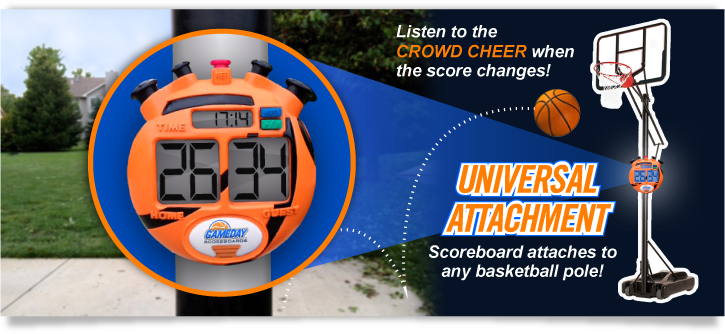GameDay's Digital Basketball Scoreboard with Universal Attachment
